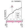 Giro d'Italia 2020: Tortoreto Via Badetta climb, stage 10 - source: www.giroditalia.it