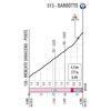 Giro d'Italia 2020: Barbotto climb, stage 12 - source: www.giroditalia.it