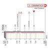 Giro d'Italia 2020: finish profile stage 12 - source: www.giroditalia.it