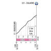 Giro d'Italia 2020: Calaone climb, stage 12 - source: www.giroditalia.it