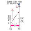 Giro d'Italia 2020: Muro di Ca'del Poggio, stage 14 - source: www.giroditalia.it