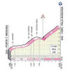 Giro d'Italia 2020: Forcella di Pala Barzana, stage 15 - source: www.giroditalia.it