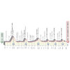 Giro d'Italia 2020: profile 16th stage - source: www.giroditalia.it