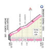 Giro d'Italia 2020: profile Passo Durone - source: www.giroditalia.it