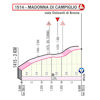 Giro d'Italia 2020: finish profile stage 17 - source: www.giroditalia.it