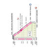 Giro d'Italia 2020: profile climb to Laghi di Cancano - source: www.giroditalia.it