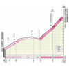 Giro d'Italia 2020: profile Passo Castrin - source: www.giroditalia.it