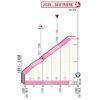 Giro d'Italia 2020: finish profile stage 20 - source: www.giroditalia.it