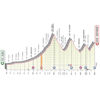 Giro d'Italia 2020: profile 20th stage - source: www.giroditalia.it