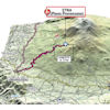 Giro d'Italia 2020 profile 3rd stage: Mount Etna in 3D - source: www.giroditalia.it
