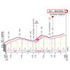 Giro d'Italia 2020: finish profile stage 6 - source: www.giroditalia.it