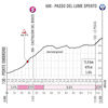 Giro d'Italia 2021: 1st climb up Passo del Lume Spento stage 11 - source: www.giroditalia.it