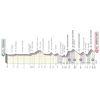 Giro d'Italia 2021: profile stage 11 - source: www.giroditalia.it