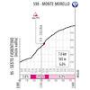 Giro d'Italia 2021: Monte Morello stage 12 - source: www.giroditalia.it