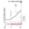 Giro d'Italia 2021: climb to Cornje Cerovo stage 15 - source: www.giroditalia.it