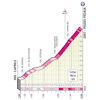 Giro d'Italia 2021: Passo Fedaia stage 16 - source: www.giroditalia.it
