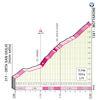Giro d'Italia 2021: Mottarone stage 19 - source: www.giroditalia.it