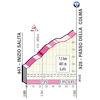 Giro d'Italia 2021: Passo della Colma stage 19 - source: www.giroditalia.it