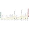 Giro d'Italia 2021: profile 19th stage - source: www.giroditalia.it