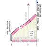 Giro d'Italia 2021: Passo dello Spluga stage 20 - source: www.giroditalia.it
