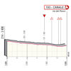 Giro d'Italia 2021: finale profile stage 3 - source: www.giroditalia.it