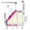 Giro d'Italia 2021: Colle Passerino stage 4 - source: www.giroditalia.it