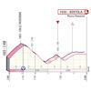 Giro d'Italia 2021: finale profile stage 4 - source: www.giroditalia.it