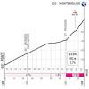 Giro d'Italia 2021: Montemolino stage 4 - source: www.giroditalia.it