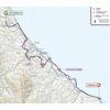 Giro d'Italia 2021: route stage 7 - source: www.giroditalia.it