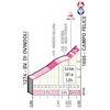 Giro d'Italia 2021: Campo Felice climb stage 9 - source: www.giroditalia.it