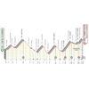 Giro d'Italia 2021: profile 9th stage - source: www.giroditalia.it