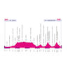Giro Rosa 2020: profile 7th stage - source: girorosaiccrea.it