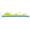 Grand Prix de Montréal 2021: profile - source: gpcqm.ca/