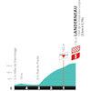 La Course 2021: finale - source:bron:lacoursebyletourdefrance.com