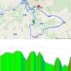 La Flèche Wallonne 2015: Route and profile final circuit