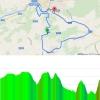 La Flèche Wallonne 2015: Route and profile final circuit