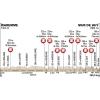 La Flèche Wallonne 2015: Profile - source: letour.fr
