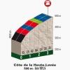 Liège–Bastogne–Liège 2015: Côte de Haute-Levée