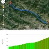 Vuelta 2014 stage 16: Route and profile La Farrapona