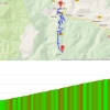 Tour de France 2015 stage 12: Route and profile climb Plateau de Beille