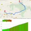 Tour de France 2016 stage 12: Route and profile Bedoin-Mont Ventoux