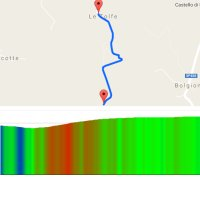 Strade Bianche: interactive map Le Tolfe
