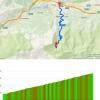 Giro 2018 stage 19: Route and profile Colle delle Finestre