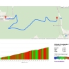 Muro di Sormano - Route and profile