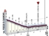 Milan - San Remo 2014: The final kilometres