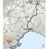 Milan - San Remo 2015: Route