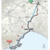 Milan - San Remo 2016: Route - source: milanosanremo.it