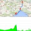 Milan - San Remo 2016: Route en profile
