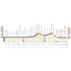 Milan-San Remo 2020: profile - source: milanosanremo.it