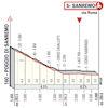 Milan-San Remo 2021: finish in San Remo - source: milanosanremo.it